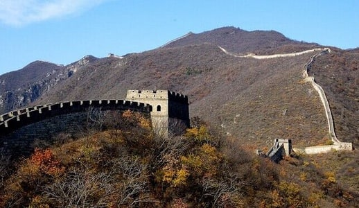 Beijing Highlights 2-Day Special Offer Tour