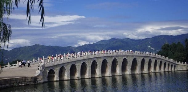 Beijing Highlights Private Day Tour