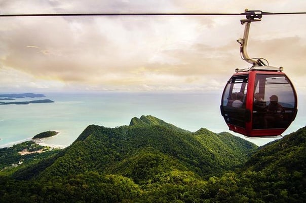 Cable Car And Oriental Village With 1 Way Transfer