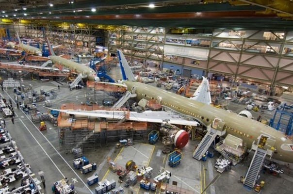 aviation industry and future
