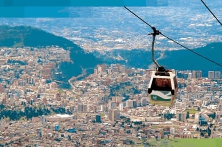 City Sightseeing Tour Including Teleferico Cable Car Ride And
