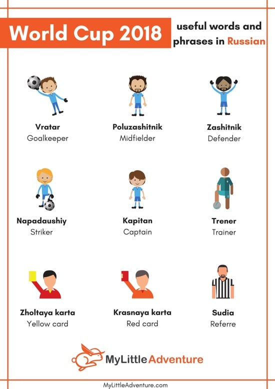 useful words in russian for football fans